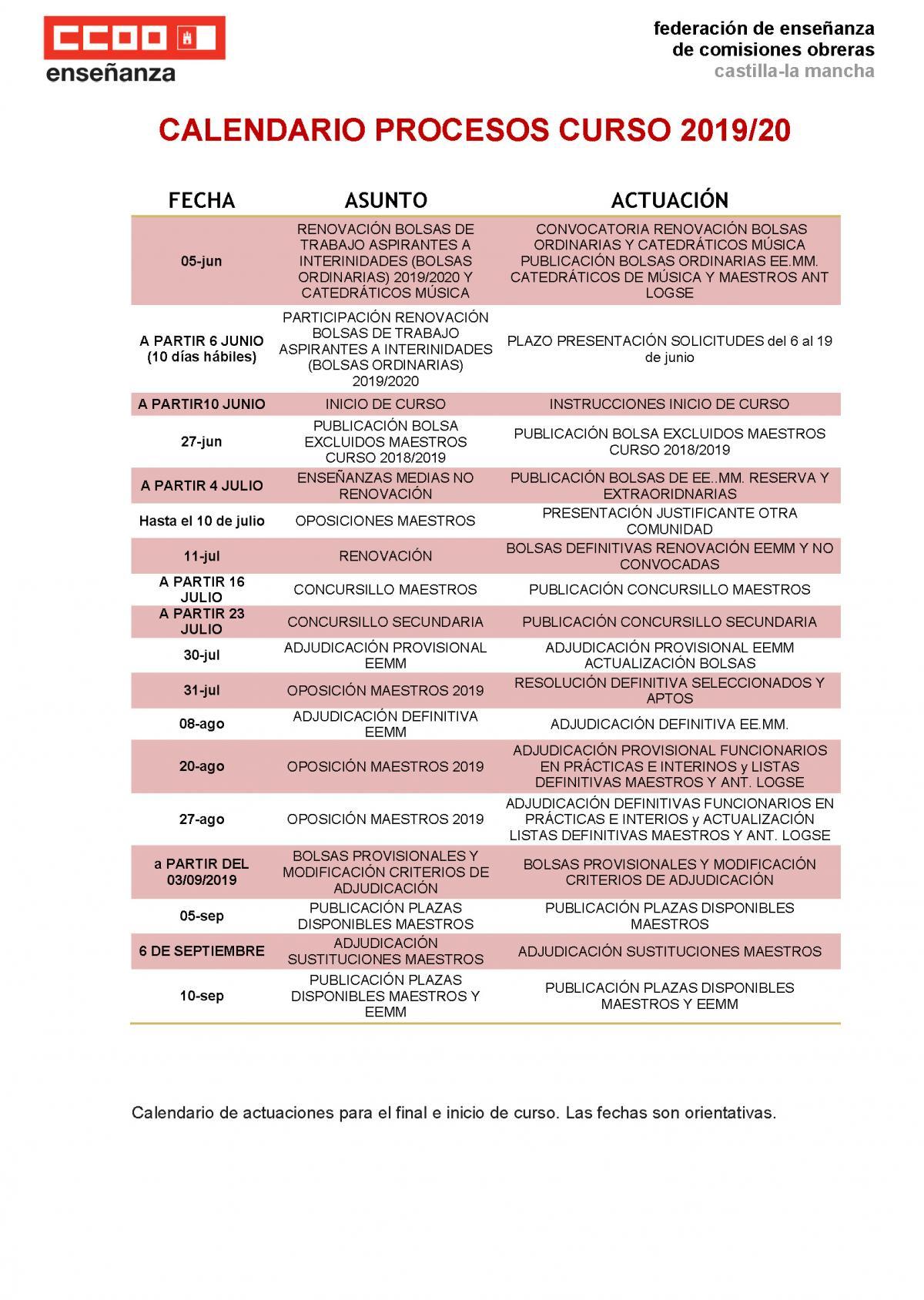 Calendario Oposiciones 2019 Andalucia.Federacion De Ensenanza De Ccoo Clm
