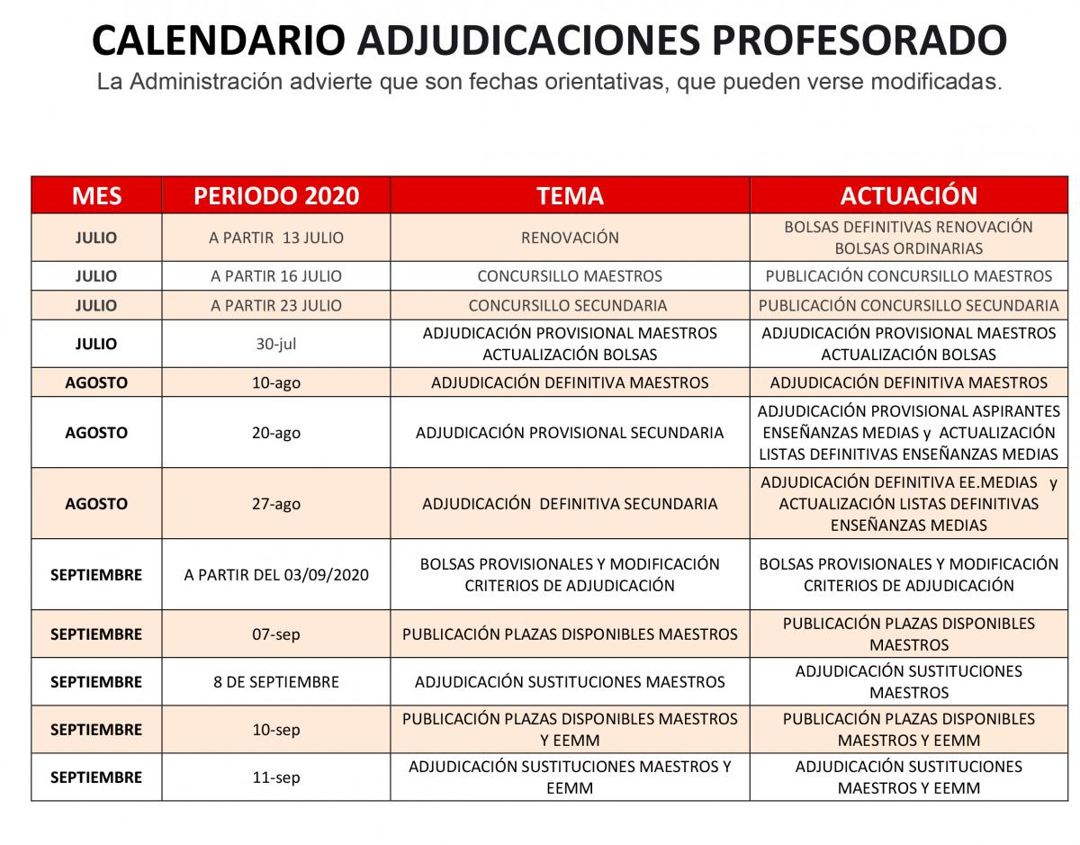 Calendario adjudicaciones